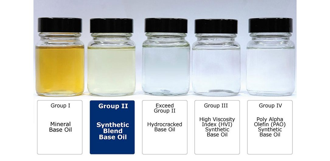 lubricon lubricants base oil group